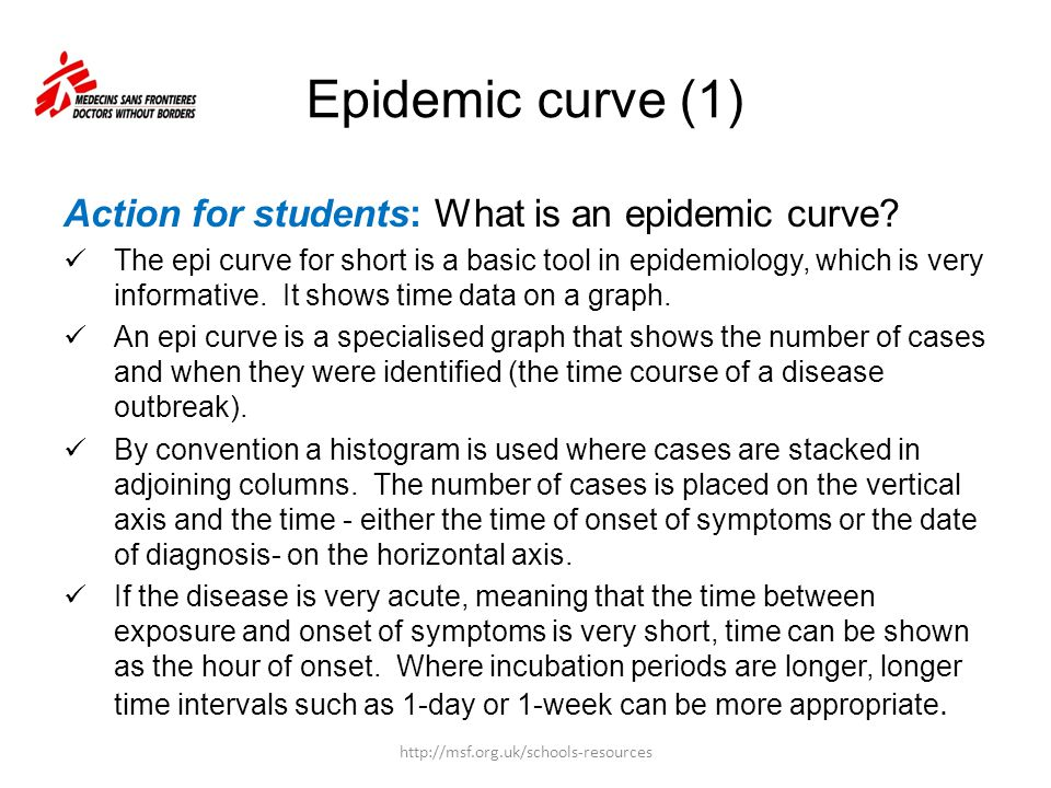 Epidemic curve (1) Action for students: What is an epidemic curve