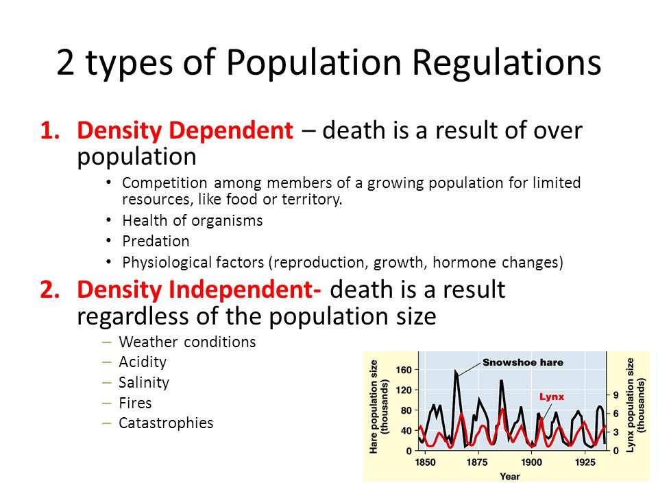 2 types of Population Regulations