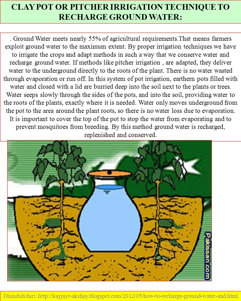 CLAY POT OR PITCHER IRRIGATION TECHNIQUE TO RECHARGE GROUND WATER: