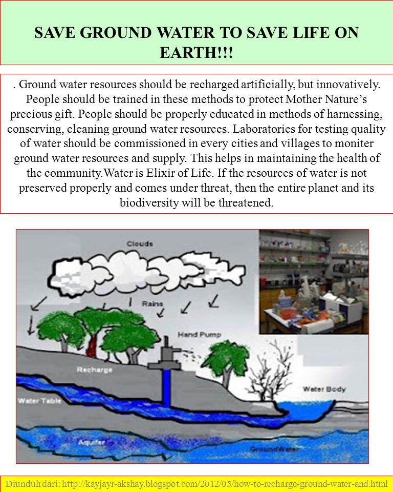 SAVE GROUND WATER TO SAVE LIFE ON EARTH!!!