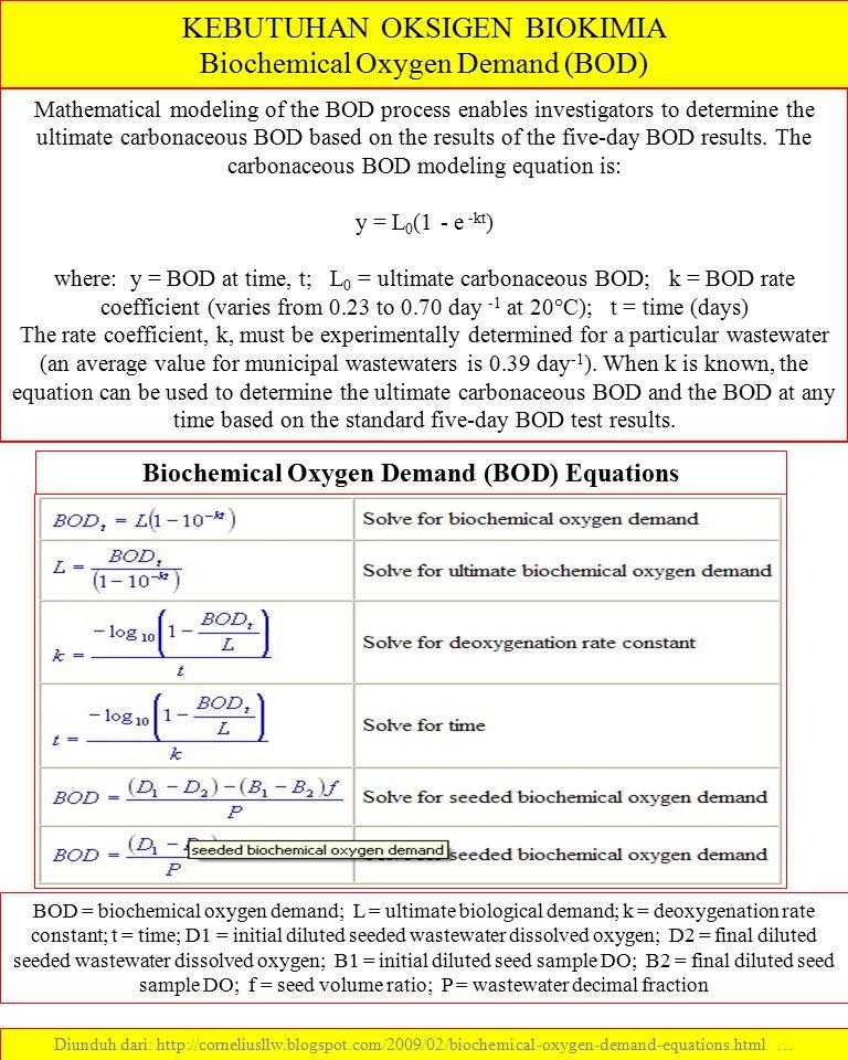 KEBUTUHAN OKSIGEN BIOKIMIA Biochemical Oxygen Demand (BOD)