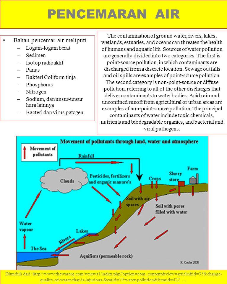 PENCEMARAN AIR Bahan pencemar air meliputi