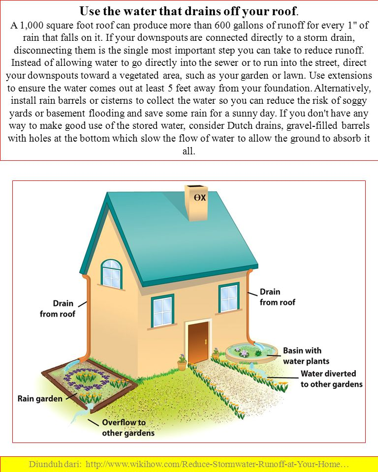 Use the water that drains off your roof.