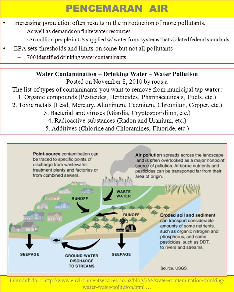 Water Contamination – Drinking Water – Water Pollution