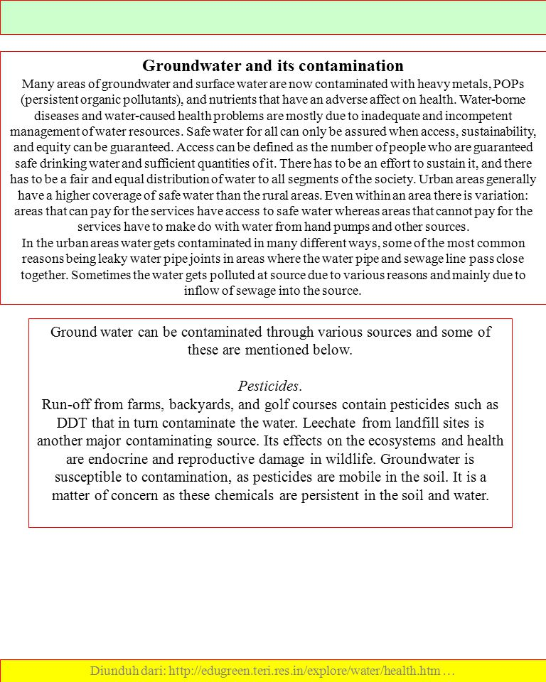 Groundwater and its contamination