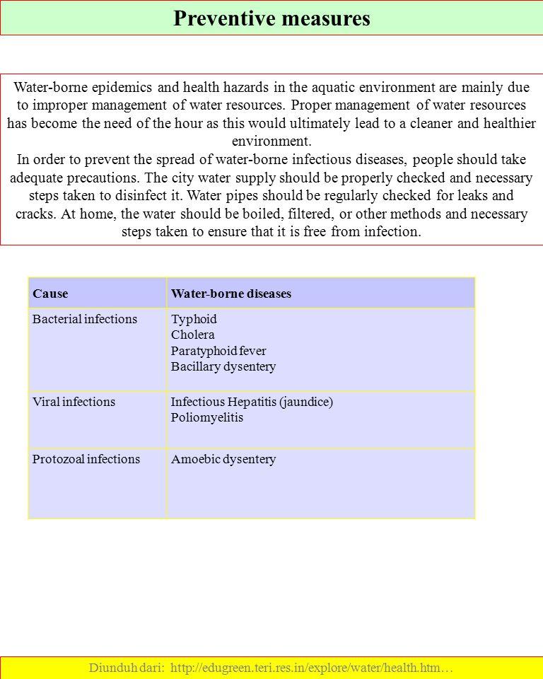 Diunduh dari: http://edugreen.teri.res.in/explore/water/health.htm…