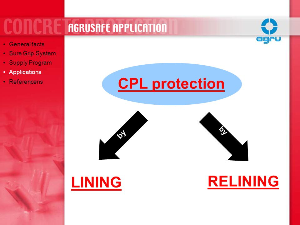 CPL protection LINING RELINING