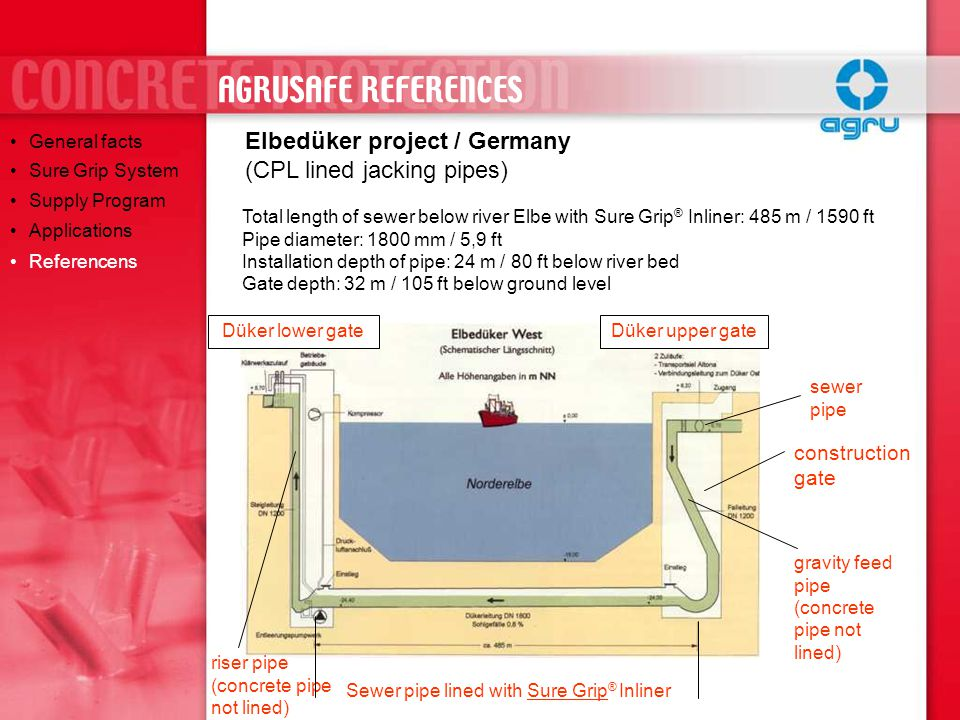 AGRUSAFE REFERENCES Elbedüker project / Germany