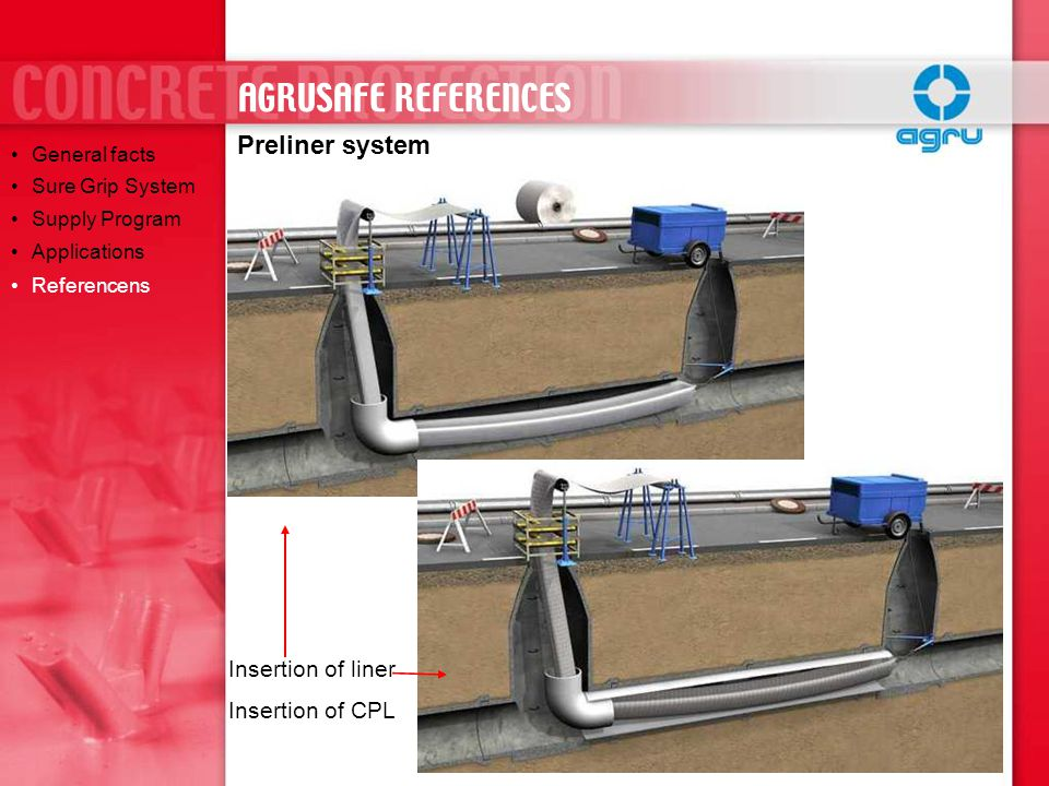 AGRUSAFE REFERENCES Preliner system Insertion of liner