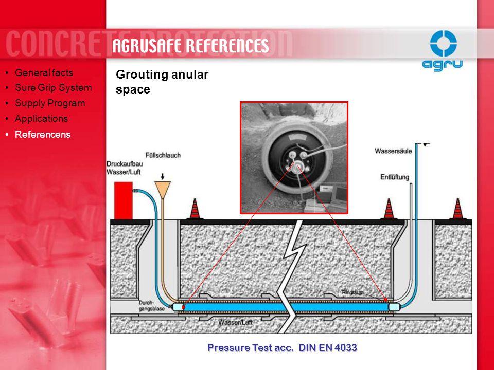 Pressure Test acc. DIN EN 4033