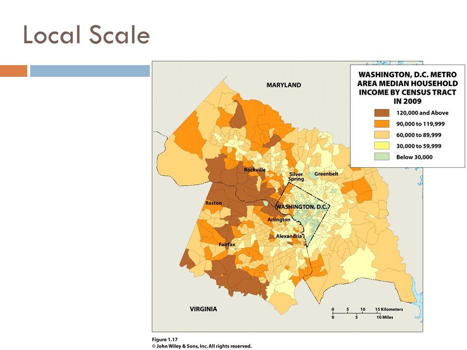 Local Scale