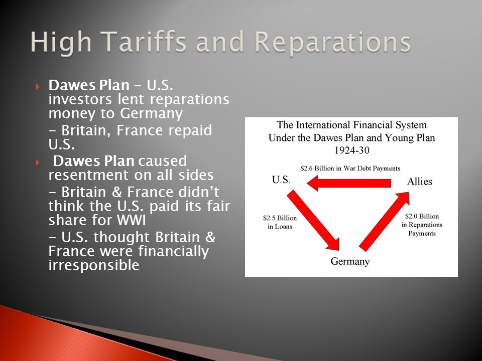 High Tariffs and Reparations