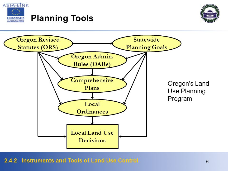 Planning Tools Oregon Revised Statutes (ORS) Statewide Planning Goals
