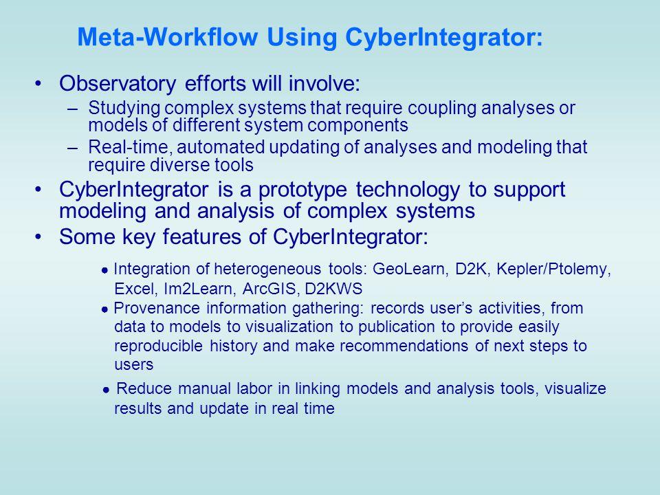 Meta-Workflow Using CyberIntegrator: