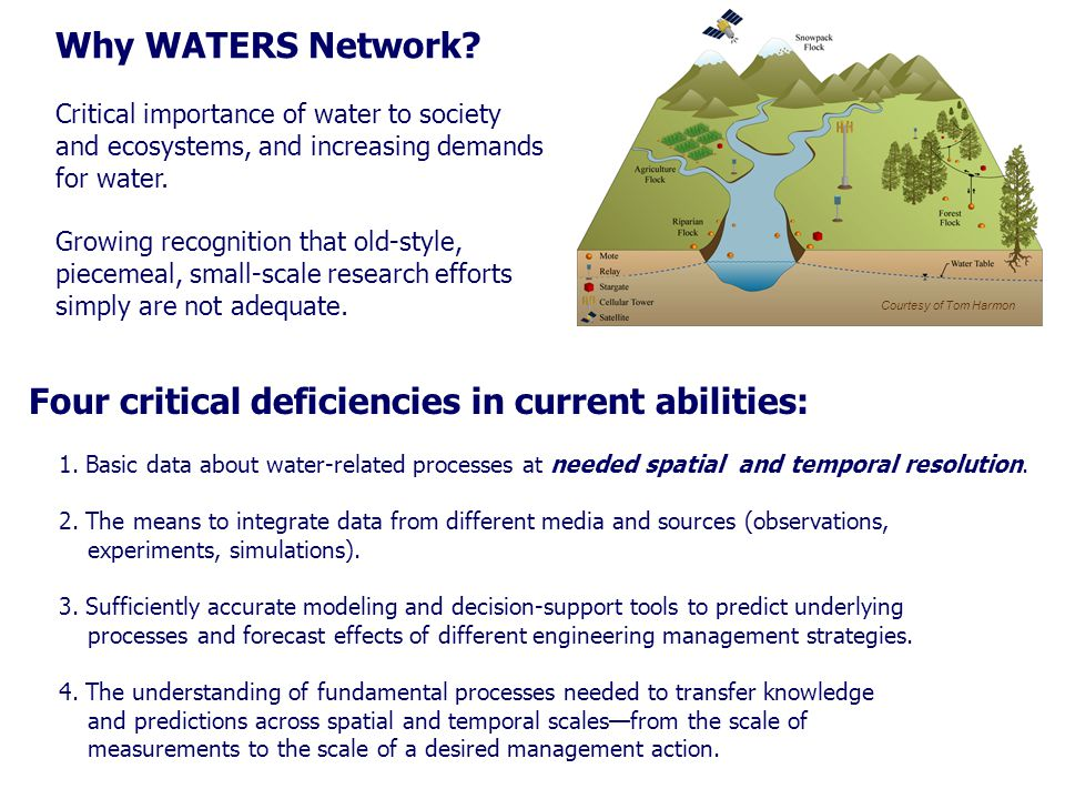Four critical deficiencies in current abilities:
