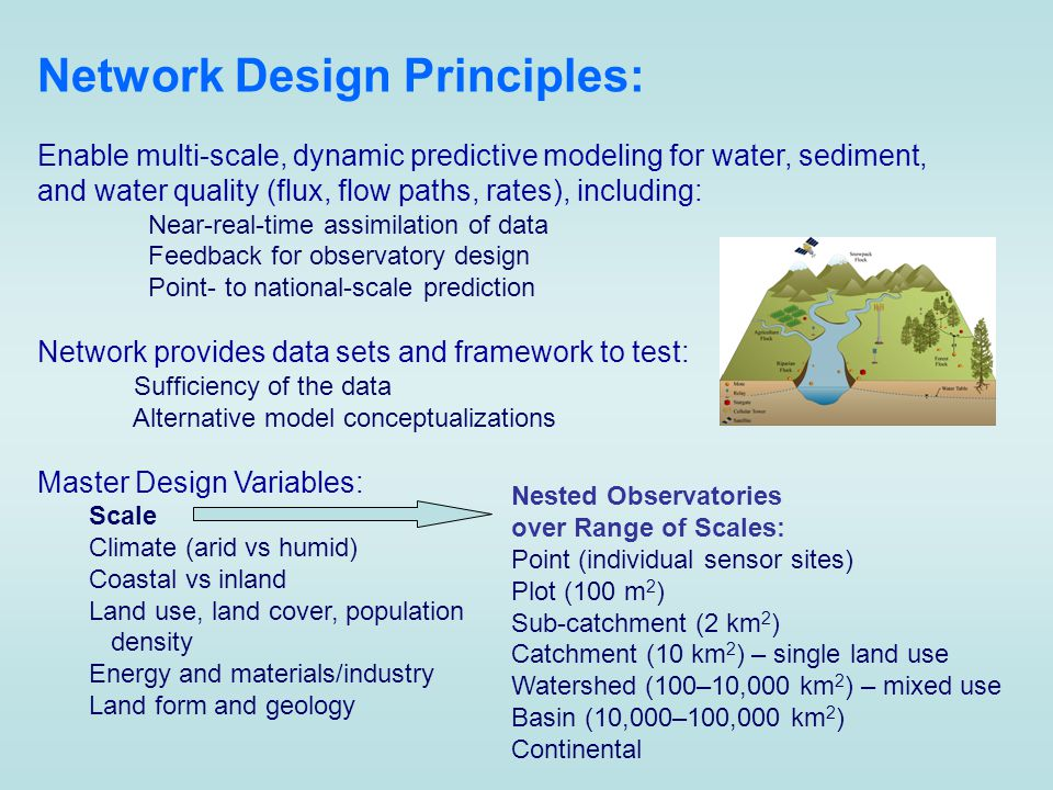 Network Design Principles: