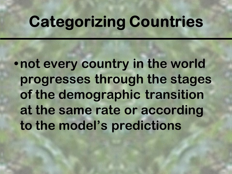 Categorizing Countries
