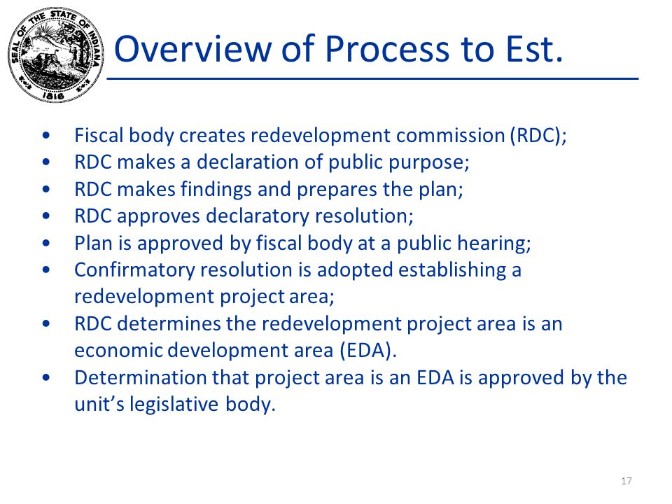 Overview of Process to Est.