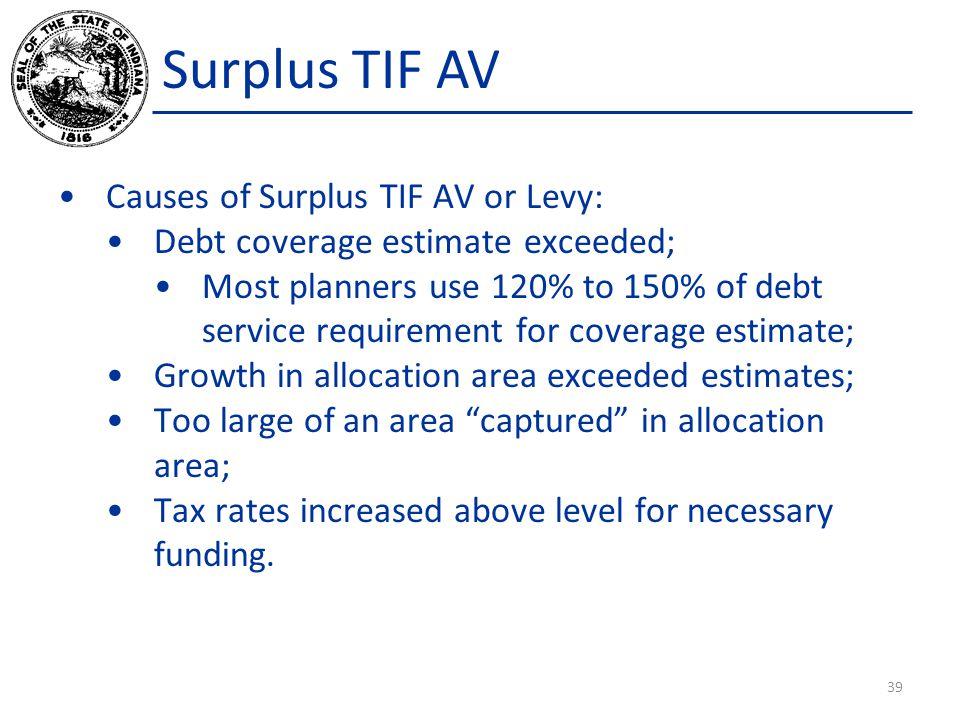 Surplus TIF AV Causes of Surplus TIF AV or Levy: