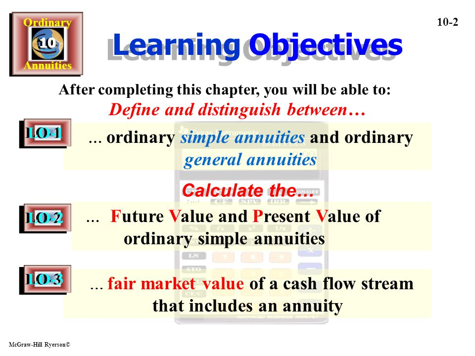 Learning Objectives Define and distinguish between… Calculate the…