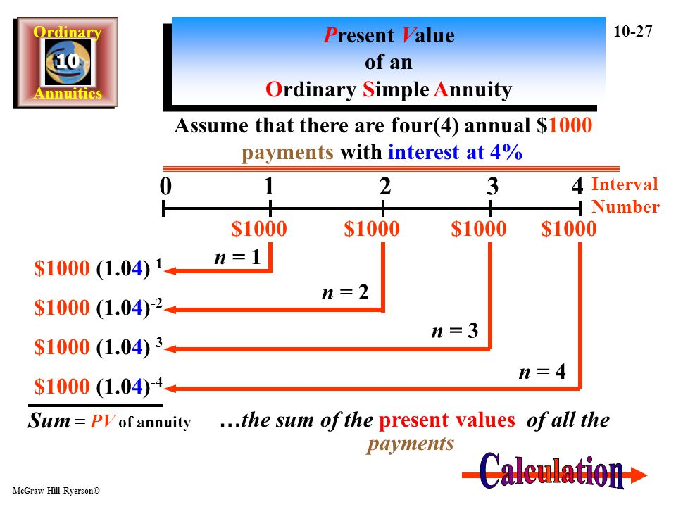 Calculation 1 2 3 4 Present Value of an Ordinary Simple Annuity