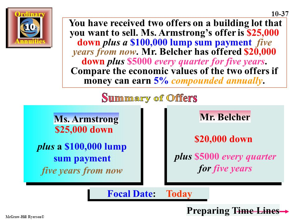 You have received two offers on a building lot that you want to sell