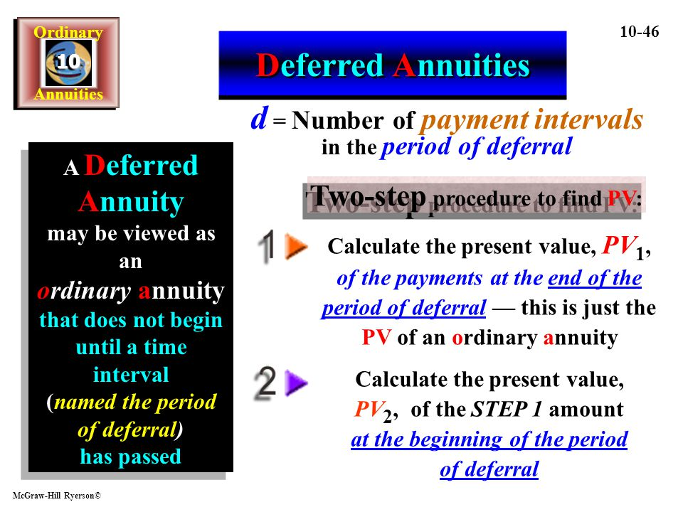 d = Number of payment intervals in the period of deferral