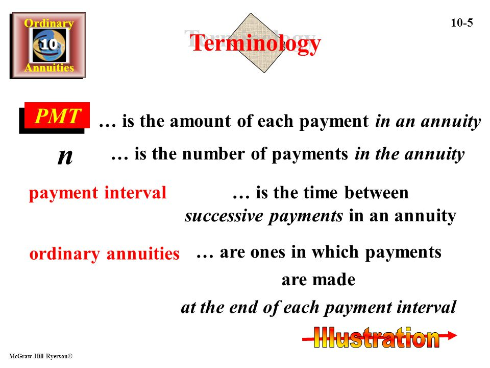 … is the time between successive payments in an annuity
