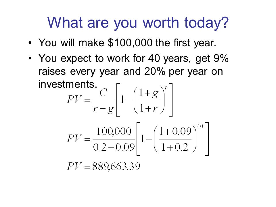 What are you worth today