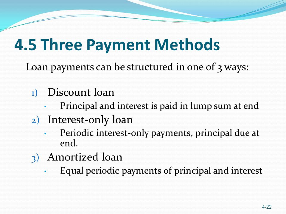 4.5 Three Payment Methods Discount loan Interest-only loan