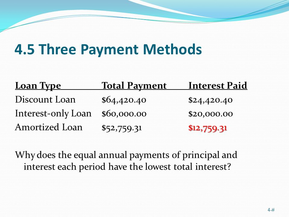 4.5 Three Payment Methods Loan Type Total Payment Interest Paid