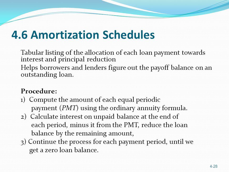 4.6 Amortization Schedules