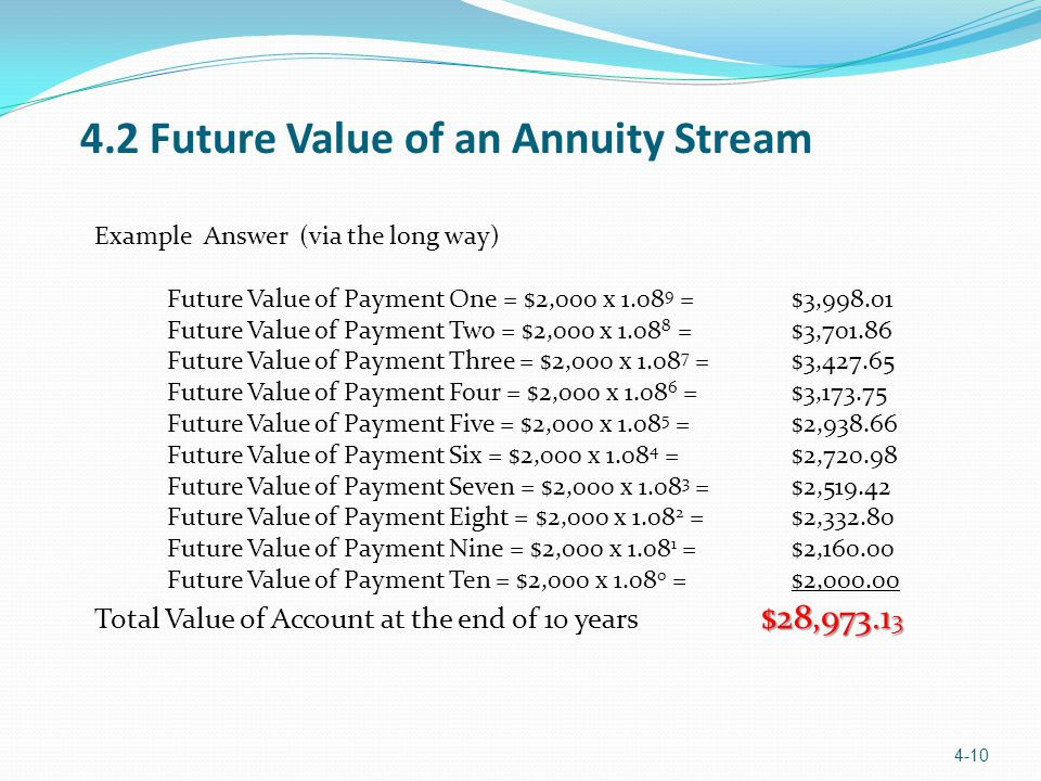 4.2 Future Value of an Annuity Stream