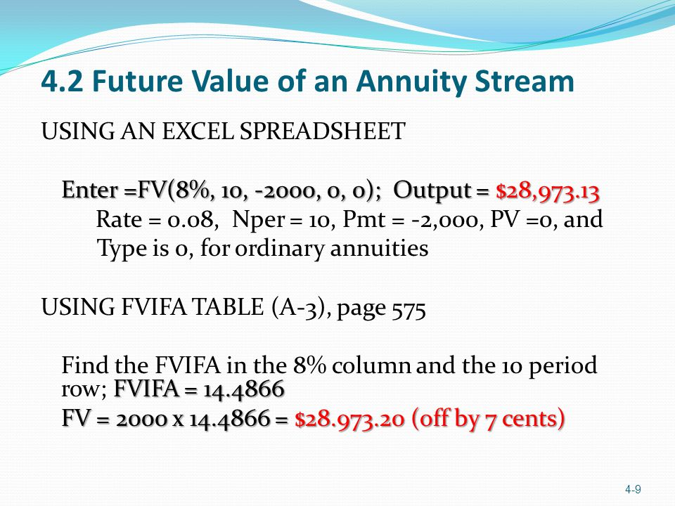 Download fvifa calculator calculate future value interest for Future value excel template
