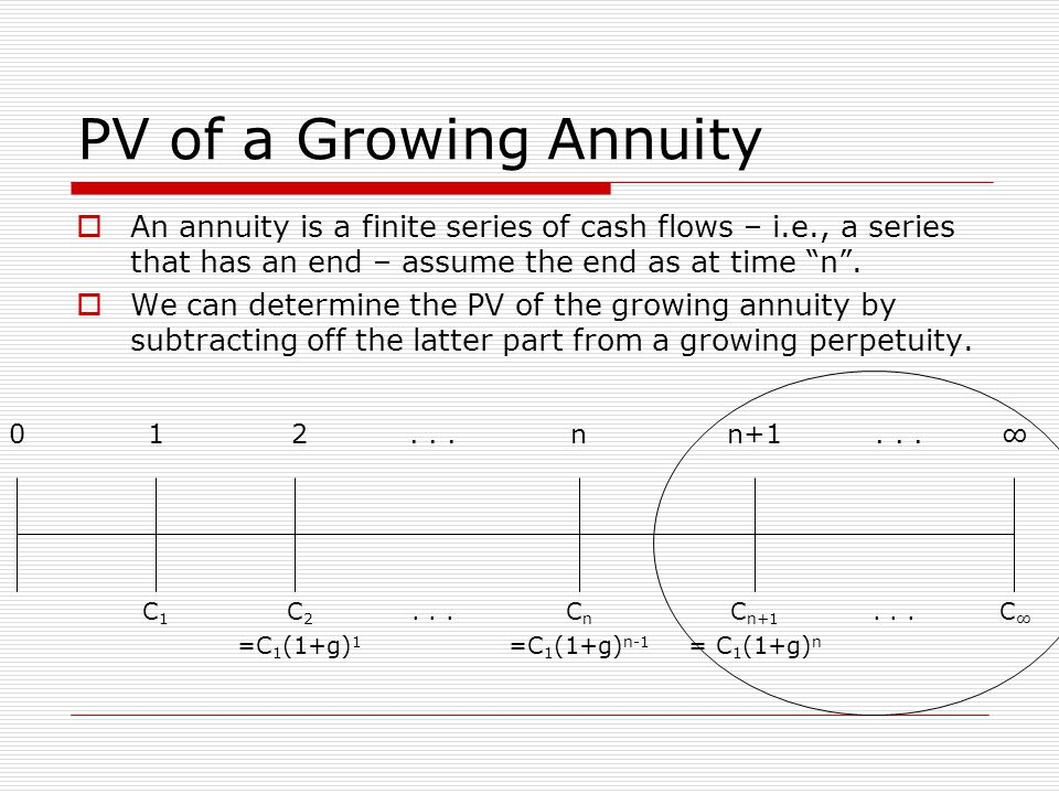 PV of a Growing Annuity An annuity is a finite series of cash flows – i.e., a series that has an end – assume the end as at time n .