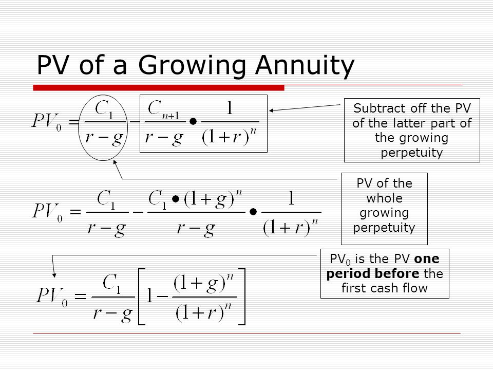 PV of a Growing Annuity Subtract off the PV of the latter part of the growing perpetuity. PV of the whole growing perpetuity.