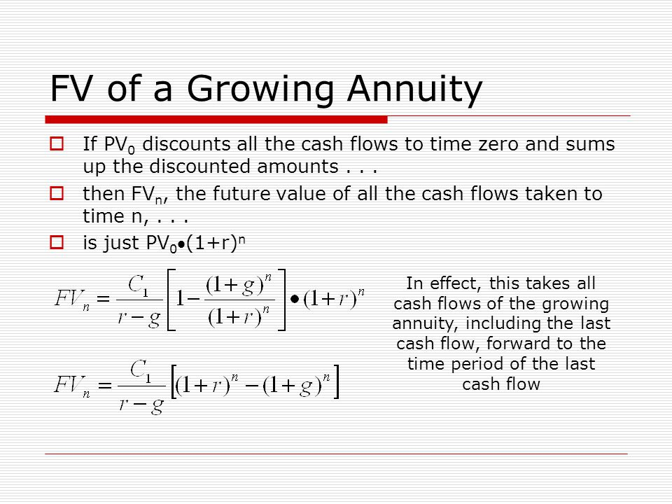 FV of a Growing Annuity If PV0 discounts all the cash flows to time zero and sums up the discounted amounts . . .