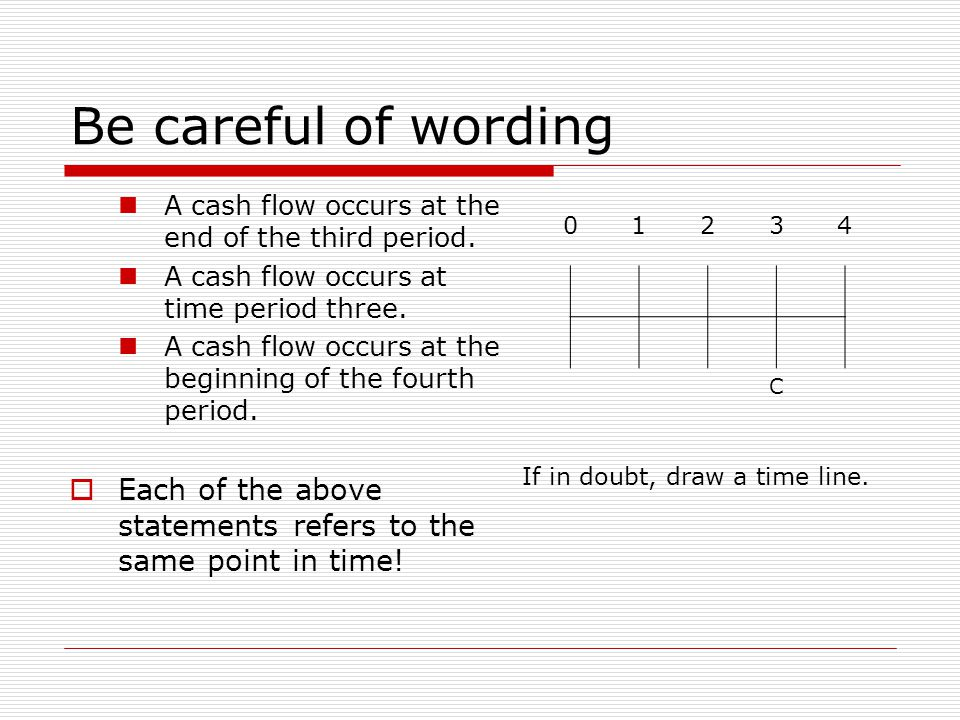 Be careful of wording A cash flow occurs at the end of the third period. A cash flow occurs at time period three.