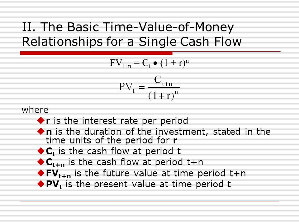 II. The Basic Time-Value-of-Money Relationships for a Single Cash Flow
