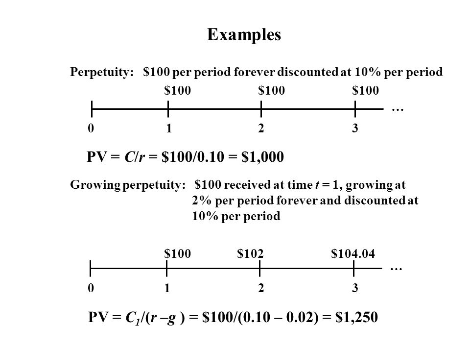 Examples Perpetuity: $100 per period forever discounted at 10% per period. $100 $100 $100. 0 1 2 3.