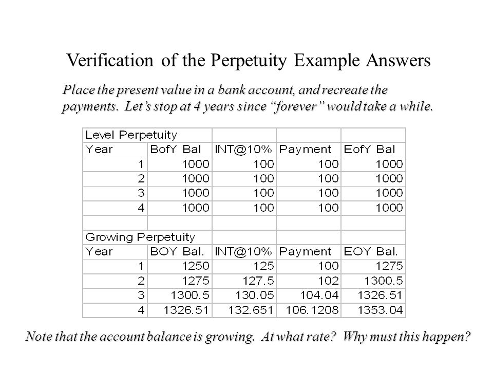 Verification of the Perpetuity Example Answers