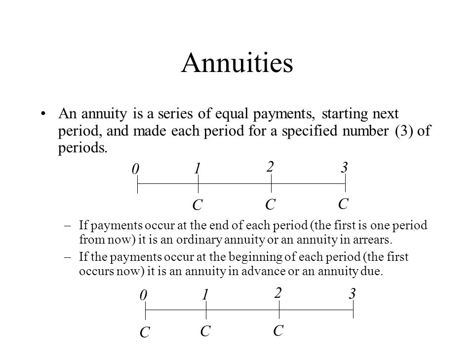 Annuities An annuity is a series of equal payments, starting next period, and made each period for a specified number (3) of periods.