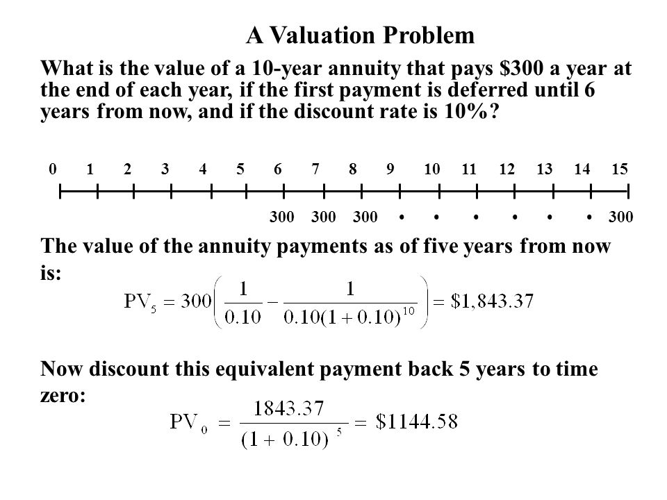 A Valuation Problem