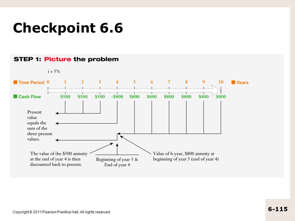 Checkpoint 6.6