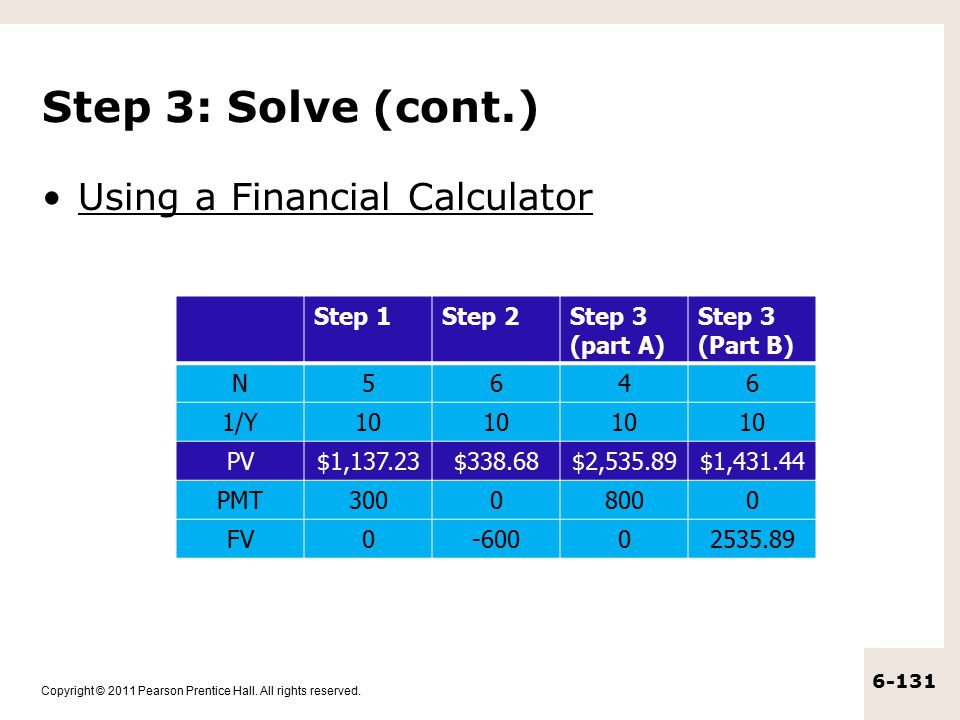 Step 3: Solve (cont.) Using a Financial Calculator Step 1 Step 2