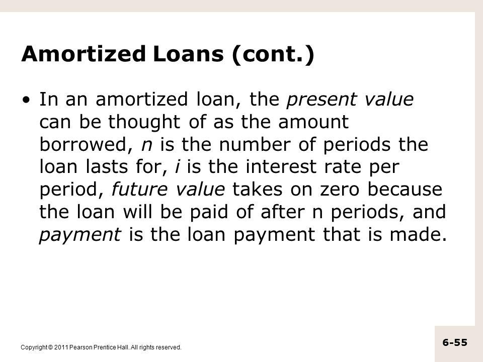 Amortized Loans (cont.)
