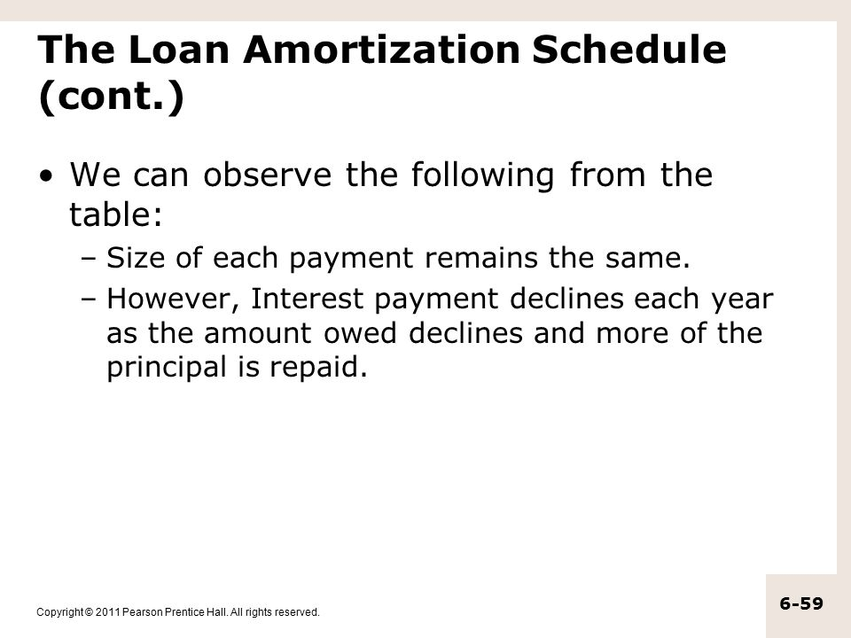 The Loan Amortization Schedule (cont.)