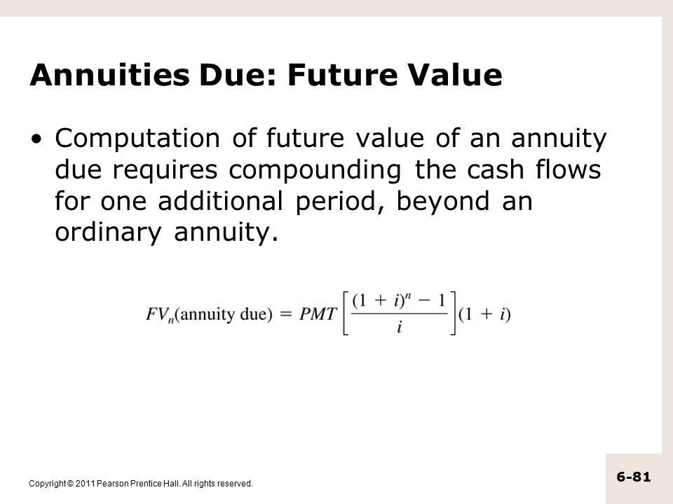 Annuities Due: Future Value