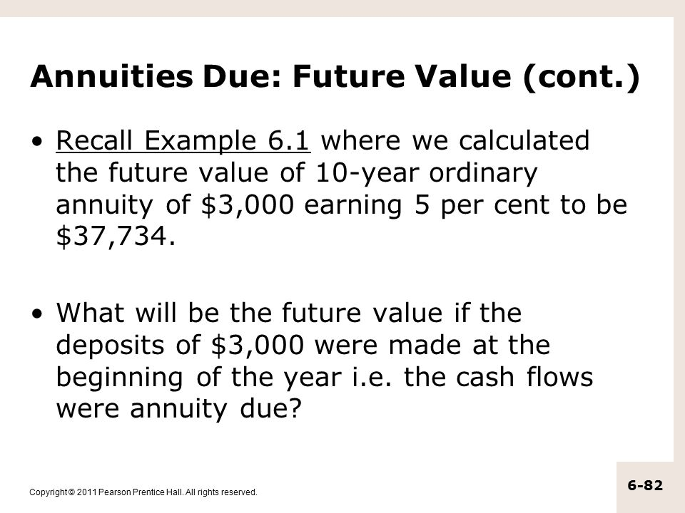 Annuities Due: Future Value (cont.)