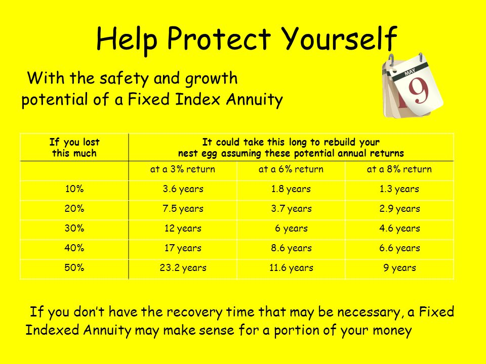Help Protect Yourself With the safety and growth potential of a Fixed Index Annuity. If you lost this much.